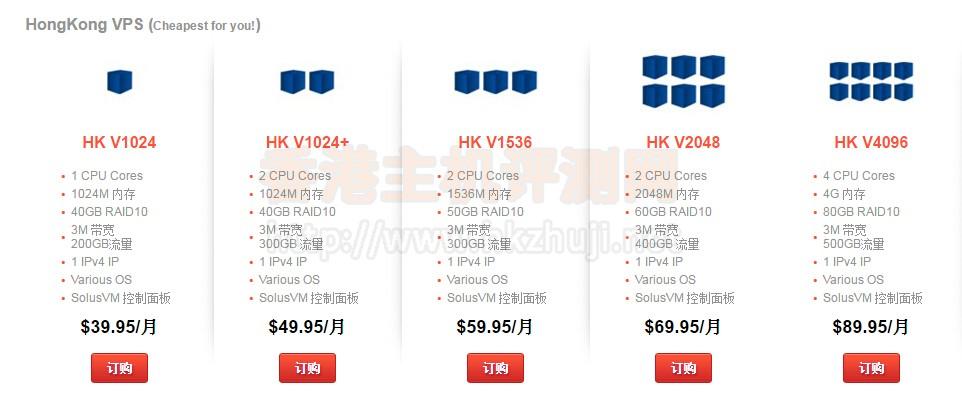 香港VPS服务器哪家好?