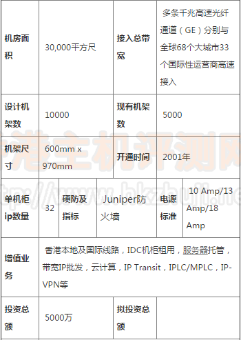 香港新世界机房(数据中心)信息一览