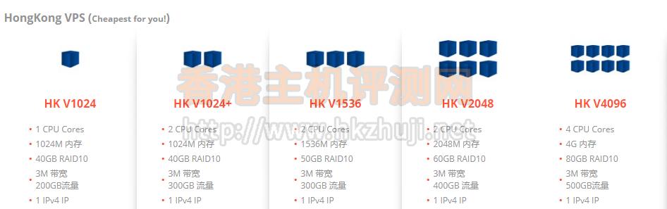 RAKsmart的香港VPS简单评测