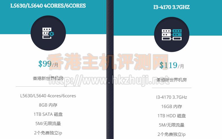 月付香港服务器租用价格是多少?
