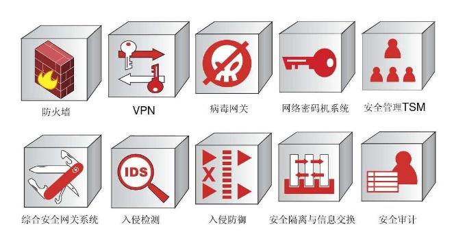 香港服务器租用安全很重要,这几点要注意!
