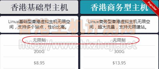 便宜无限磁盘大小香港PHP空间推荐