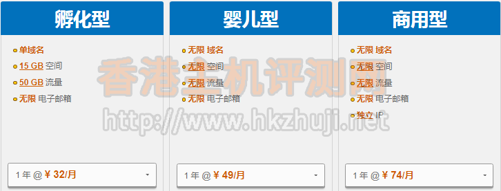 BlueHost和HostGator香港主机对比评测