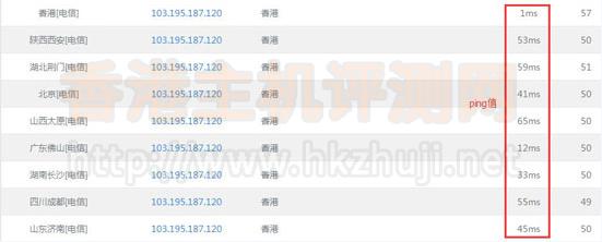 多独立IP HostEase香港站群服务器推荐