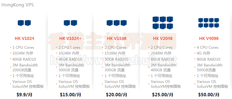 RAKsmart香港大宽带vps推荐