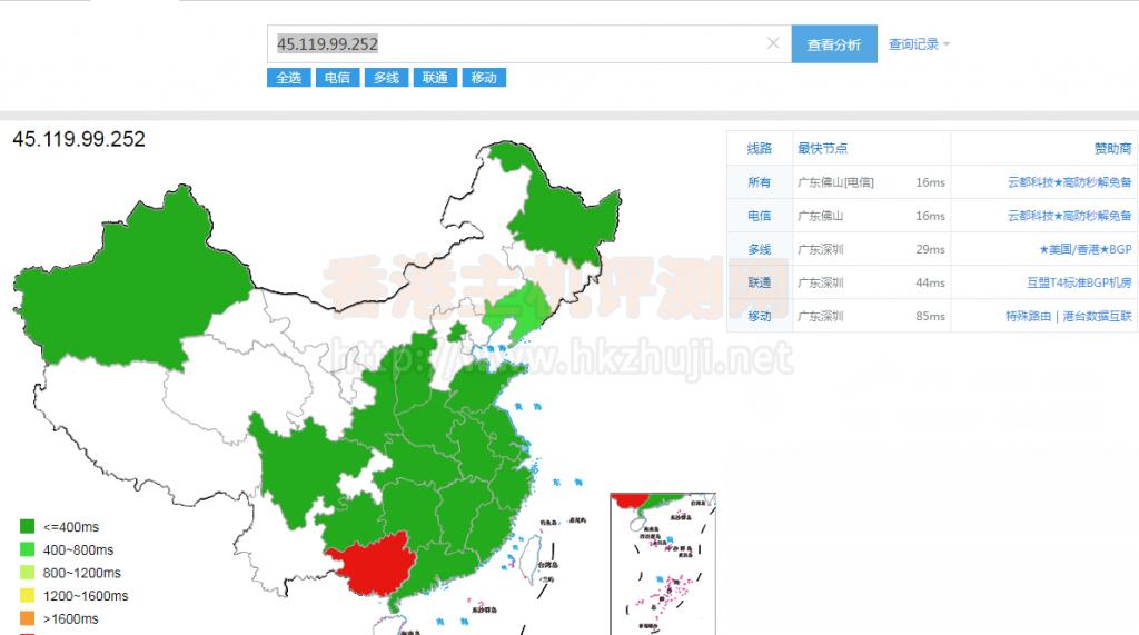 检测香港服务器速度快慢的方法