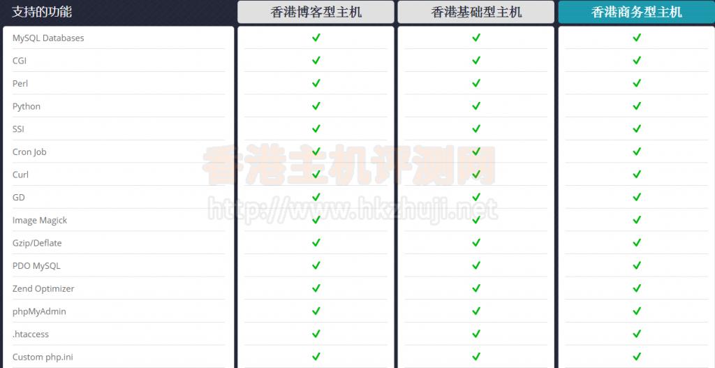 揭秘免备案香港HostEase香港主机租用优势