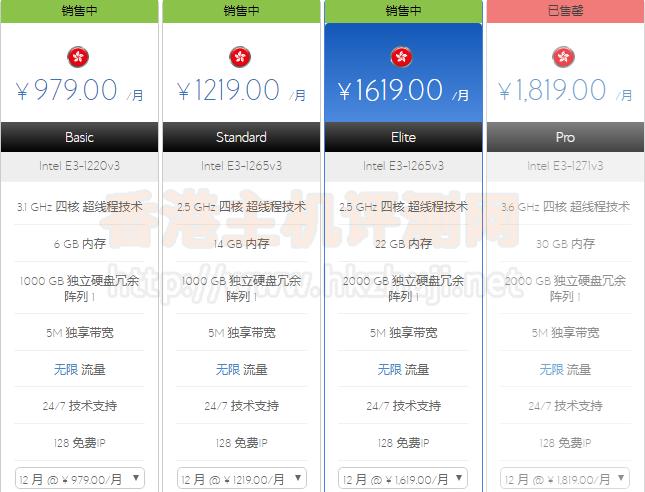 BlueHost香港129IP站群服务器测评