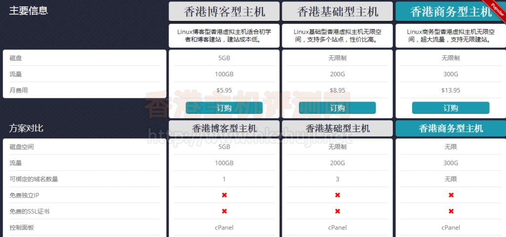 HostEase香港主机方案介绍