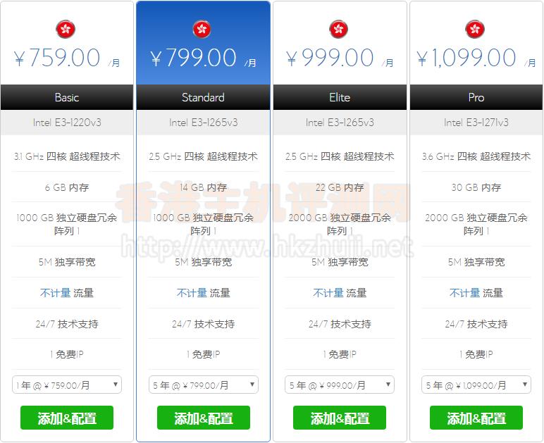 外贸建站租用香港服务器都有哪些优势?