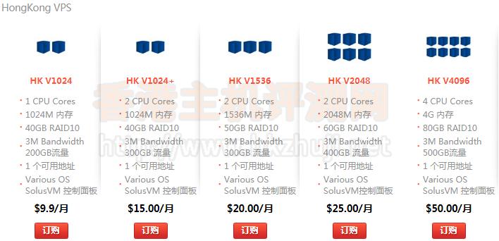 香港VPS备受企业青睐的几大理由