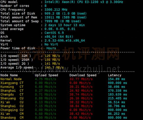RAKsmart香港服务器基本评测