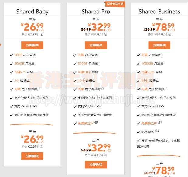 SugarHost香港虚拟主机六折促销