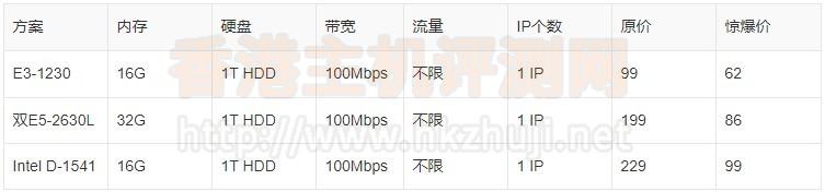 HostEase美国服务器圣诞促销