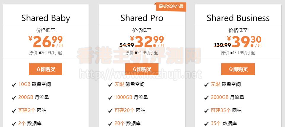 SugarHosts香港虚拟主机优惠