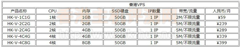 Megalayer香港VPS