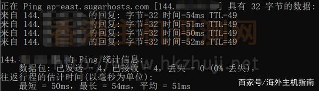 SugarHosts香港虚拟主机ping评测