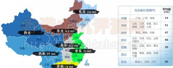 SugarHosts香港虚拟主机区域统计测试