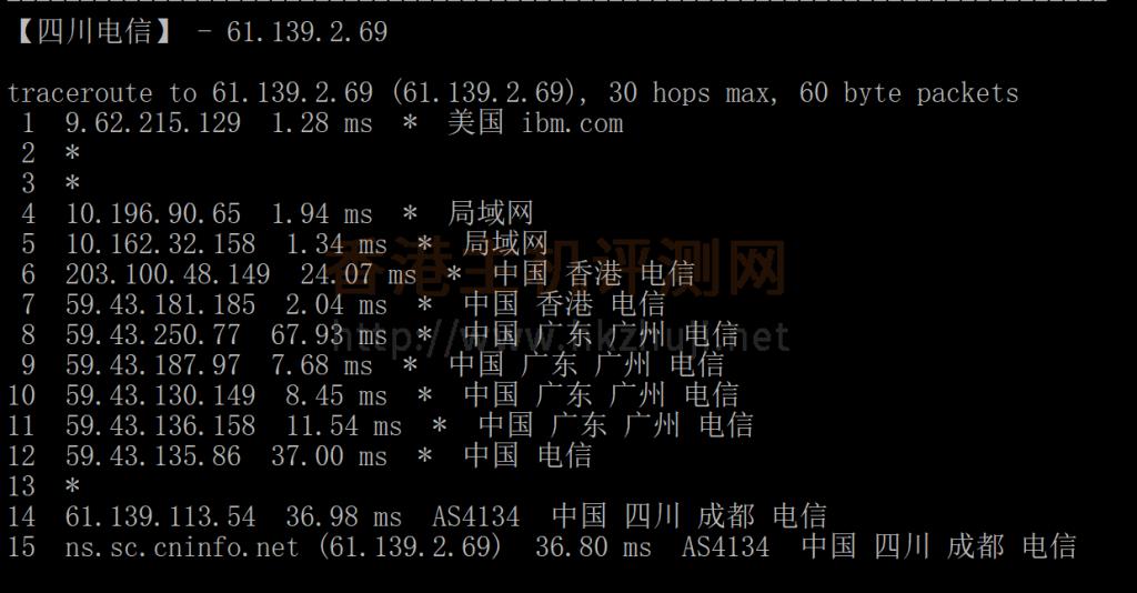 腾讯云轻量香港服务器评测电信回程
