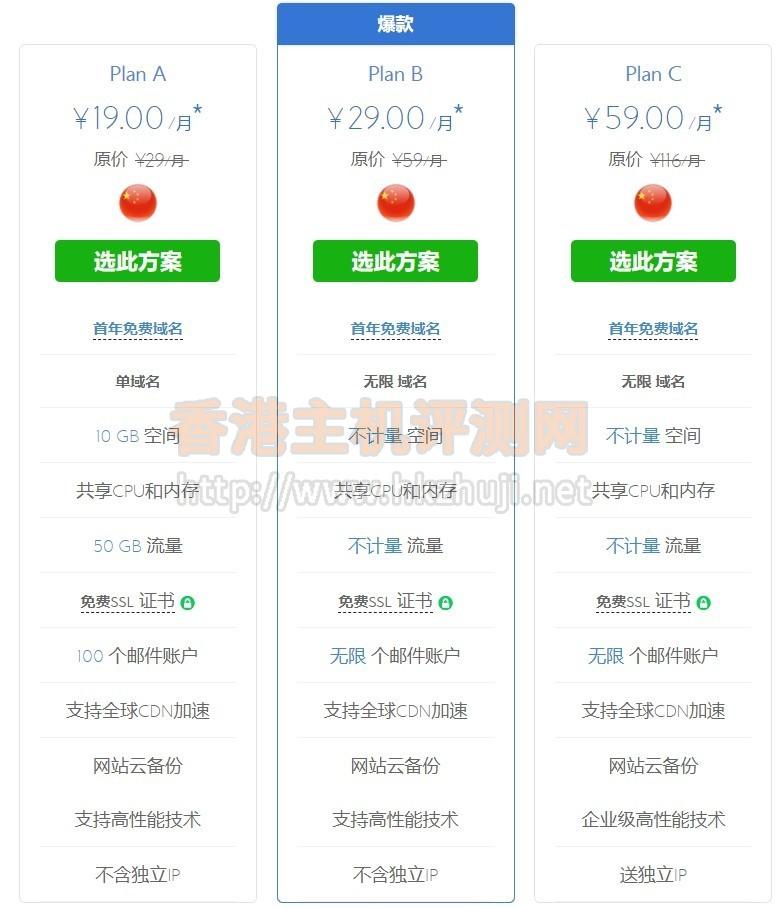 BlueHost香港虚拟主机最多可以放几个网站