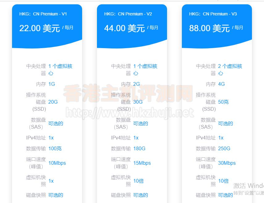 GigsGigsCloud香港CN2服务器的介绍