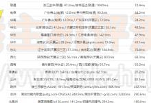 HostEase香港VPS云主机