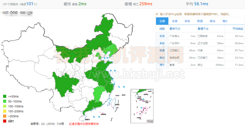 BlueHost香港服务器全网PING值延迟测试