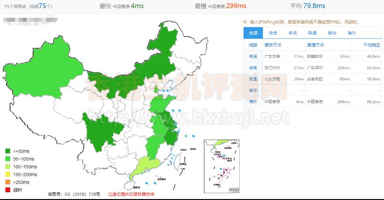 Megalayer香港VPS全网ping值延迟测试
