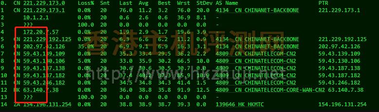 Megalayer香港VPS电信去程路由跟踪测试