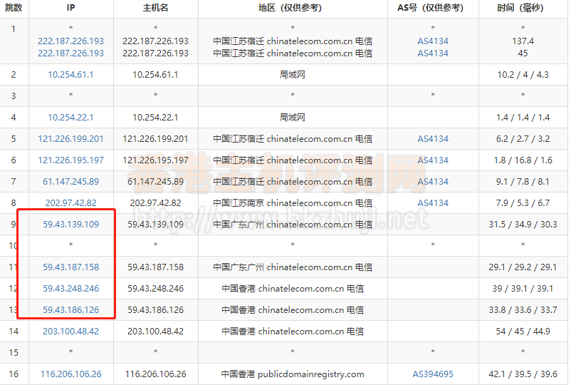 BlueHost香港服务器电信去程路由跟踪测试