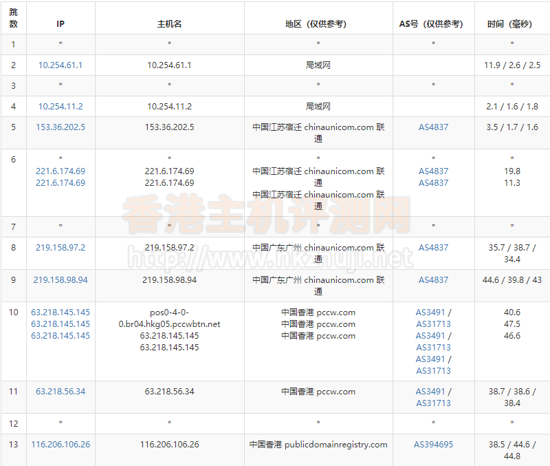BlueHost香港服务器联通去程路由跟踪测试